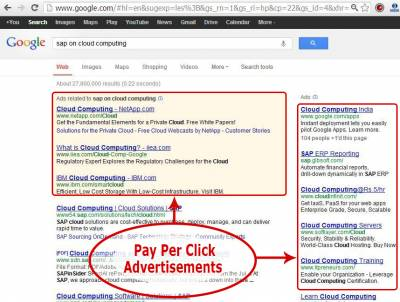 B2ap3 Thumbnail PPC Example New